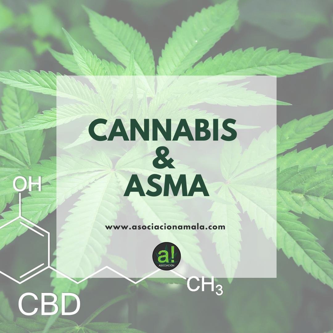 cannabis y asma