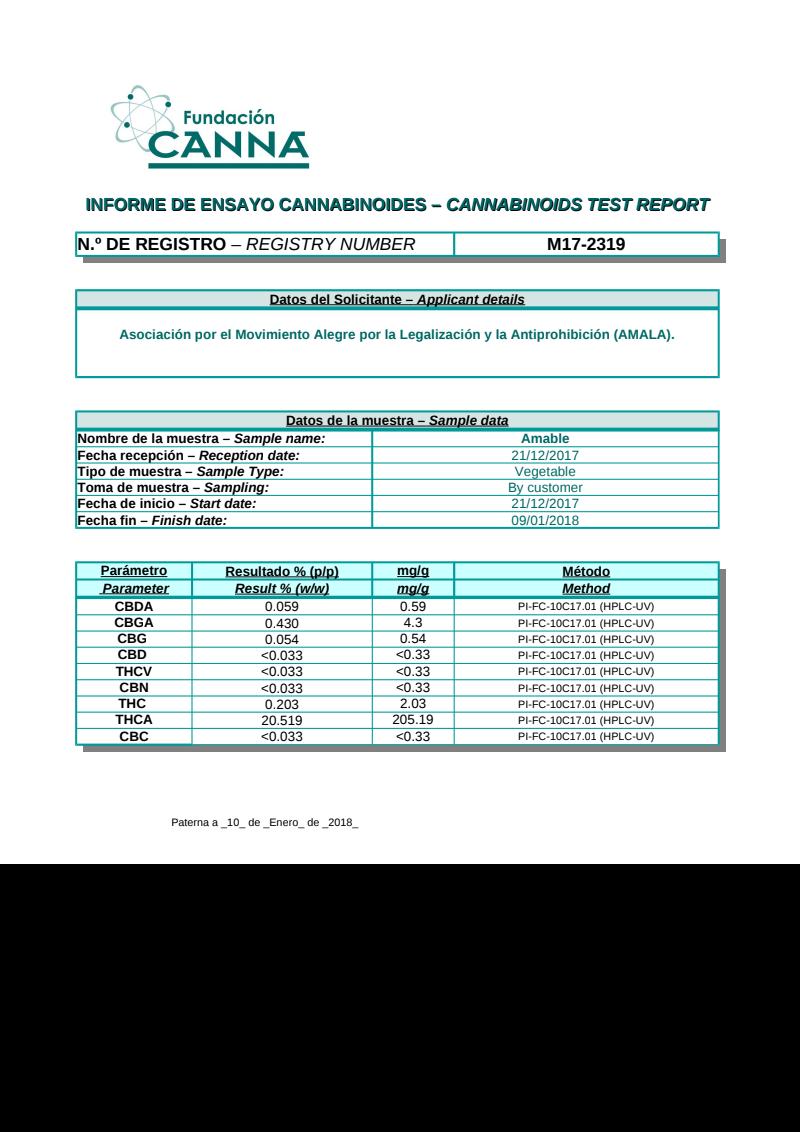 Análisis cannabinoides Asociación Amala