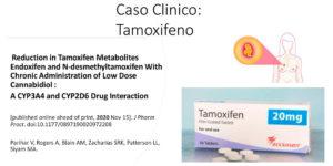 caso clínico Tamoxifeno